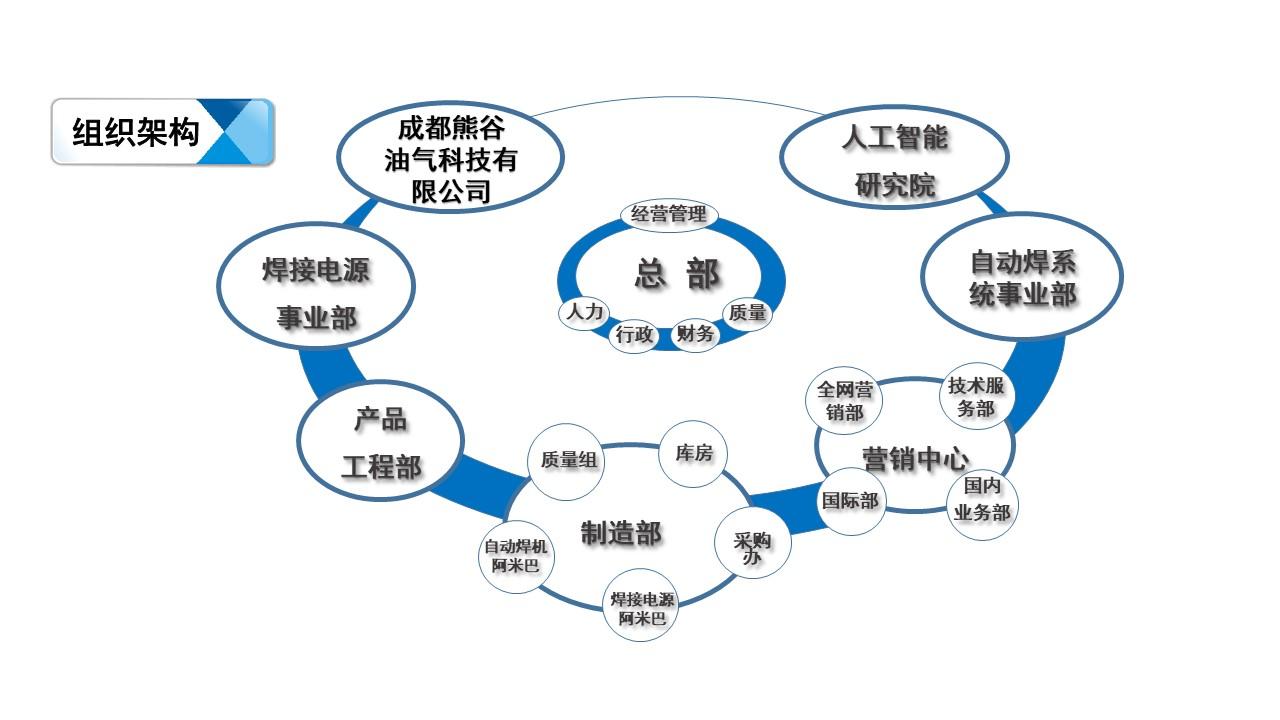 組織架構202102.JPG