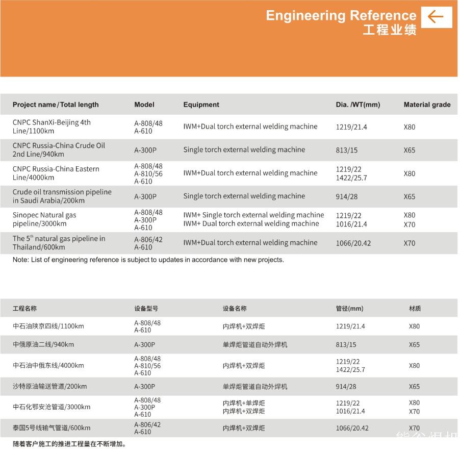 工程案例.png